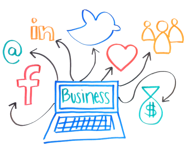 business, social media, wedding marketing