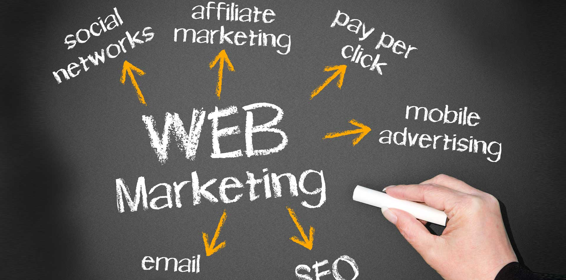 web marketing, wedding marketing